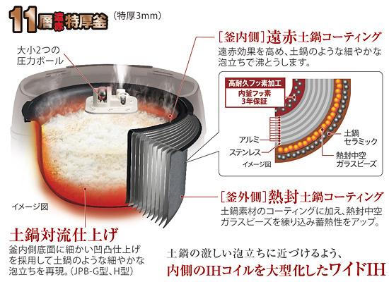 ふっくらごはんに仕上げる 土鍋対流仕上げ「熱封土鍋コーティング11層遠赤特厚釜」