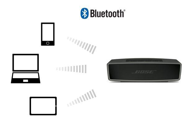 Bluetooth® 接続
