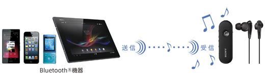 Bluetooth機能搭載
