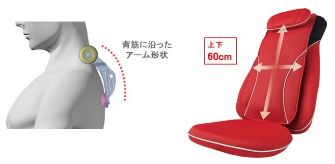 新開発の4つ玉メカで首肩マッサージを強化