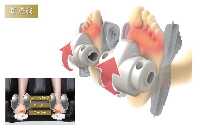 エアーバッグとローラーを組み合わせたつかみ指圧マッサージ機能、「足裏つかみ指圧」
