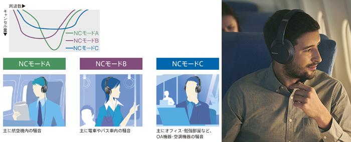 デジタルノイズキャンセリング機能搭載