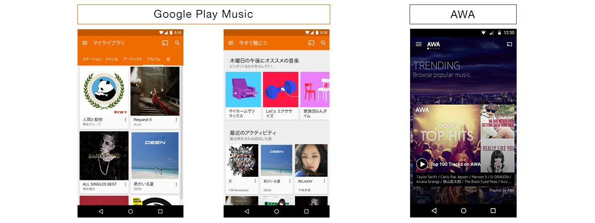 Google Play MusicやAWAなどが高音質で Chromecast built-in対応