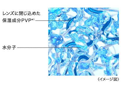 レンズの潤いキープ  保湿成分配合※