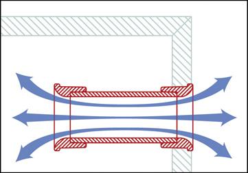 ポート構造断面図