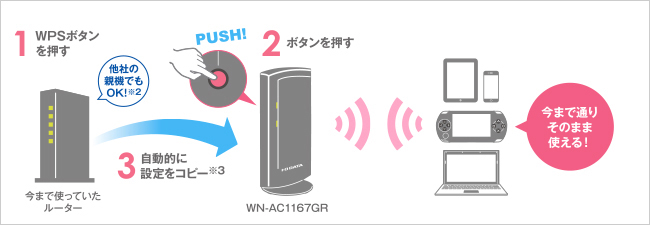 Wi-Fi設定コピー機能でルーターの引っ越しも簡単