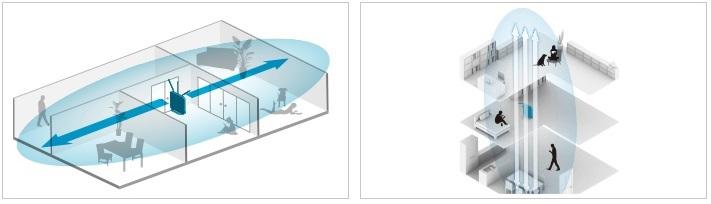 「大型可動式アンテナ」 搭載快適なWi-Fi環境を実現