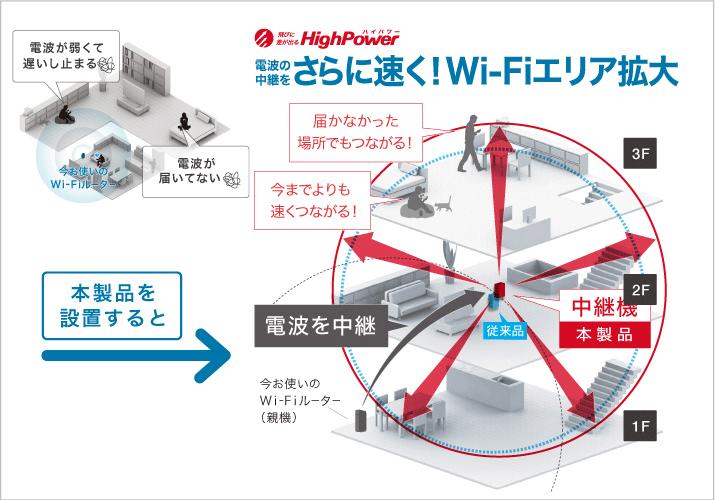 おウチのWi-Fiパワーアップ、Wi-Fiエリアを拡大