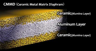 25mm径セラミック・メタル・マトリックス・ダイアフラム・ドーム型ツイーターを採用。