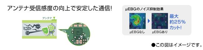 [μ(マイクロ)EBG構造]技術により、アンテナへのノイズを遮断