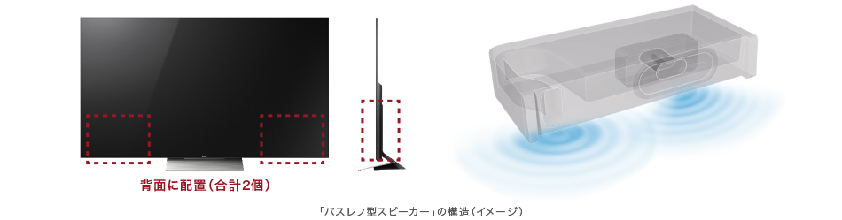 コンパクトながらクリアで迫力あるサウンドを実現するスピーカーを搭載