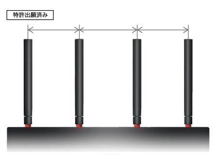 電波干渉を抑えたアンテナ設計