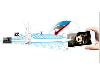 Wi-Fi高速化技術 ビームフォーミングEX