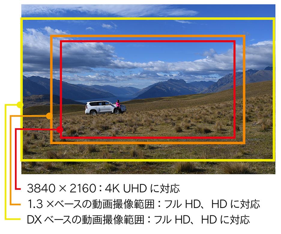 4K UHD動画