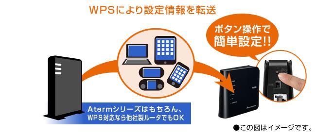 買い替え前のルータから設定を引き継ぐ【Wi-Fi設定引越し機能】