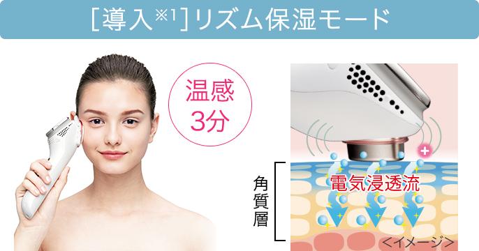 化粧品の保湿成分を肌の角質層まで届ける
