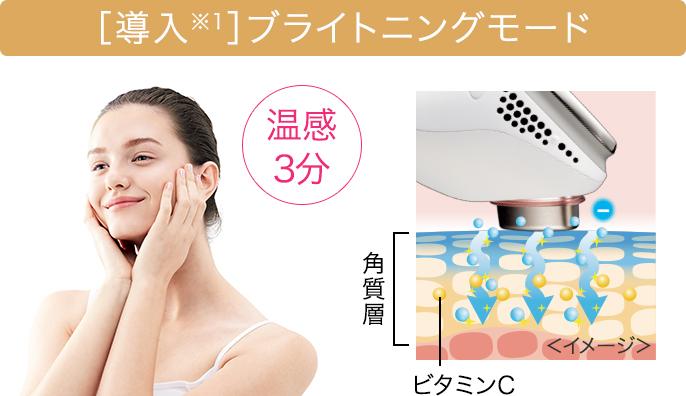 化粧品のビタミンCを肌の角質層まで届ける