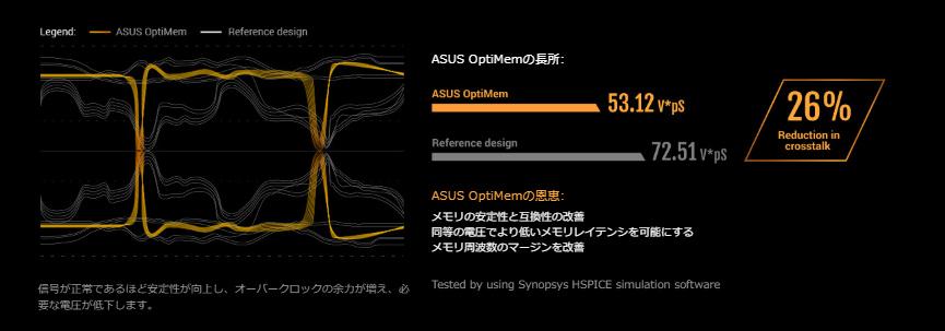 DDR4の安定性を改善