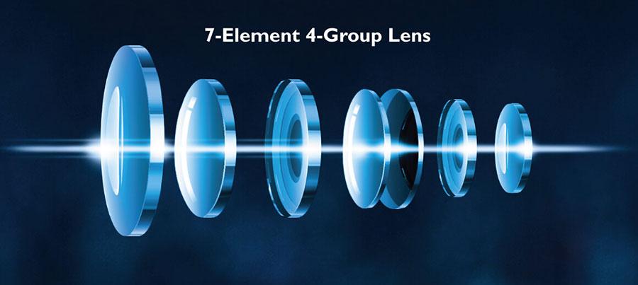 完璧な光学が実現した4Kレンズシステム