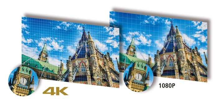 0.47型DMDを採用し、明るく色鮮やかな4K高精細映像を実現