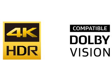 4K信号とHDR信号のパススルーに対応