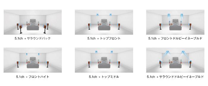 Sound - 徹底した高音質設計