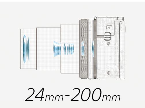 24-200mm(*)の高倍率ズームと進化した画像処理エンジンによる高画質性能