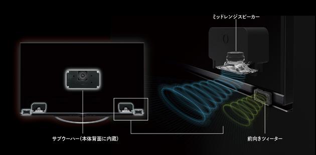 FRONT OPENフロントオープン SOUND SYSTEM PLUSサウンドシステムプラス