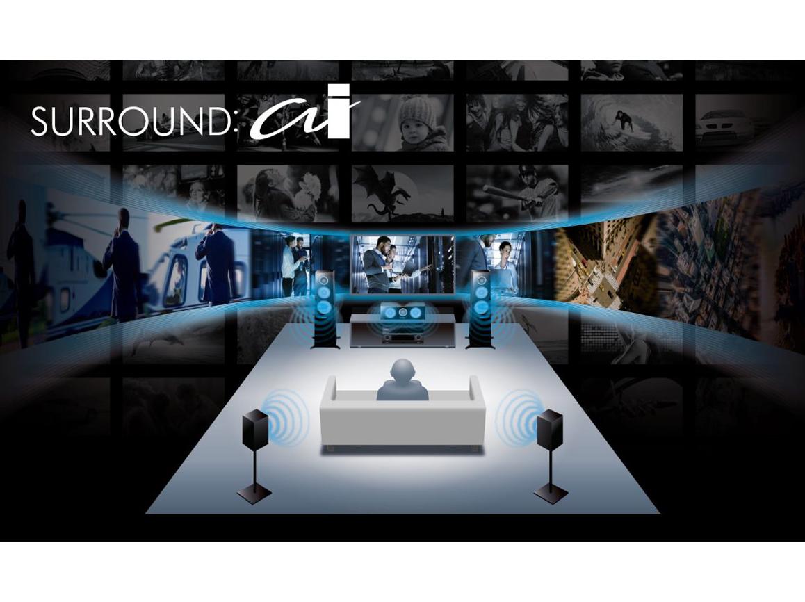 独自の音場創生技術とAI技術とを融合した革新的サラウンド体験「SURROUND:AI」