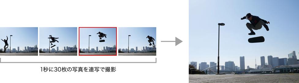 これまでの写真撮影の常識を変える、新たな撮影スタイル