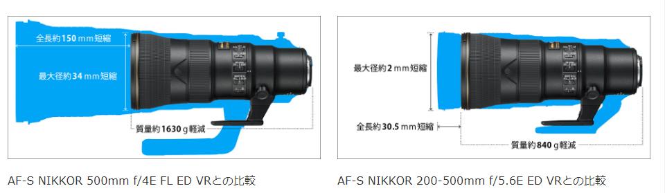 撮影フィールドを拡げる、超望遠500mmの手持ち撮影が可能な高い機動性