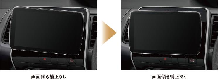 搭載時の角度調整もシームレスに補正。