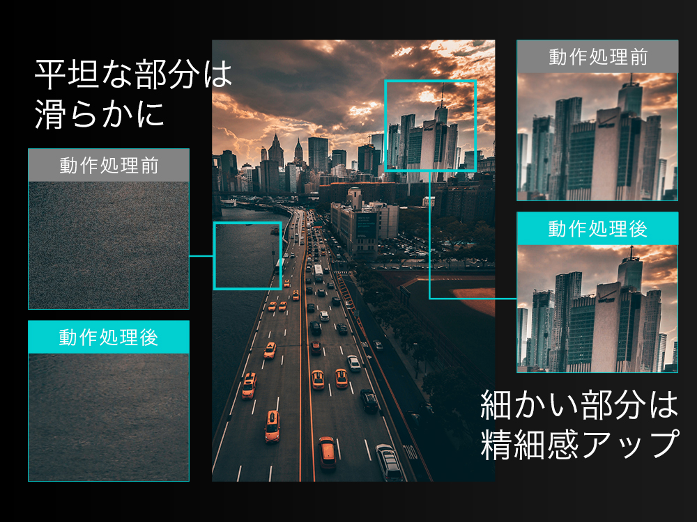 BS/CS 4K高画質処理