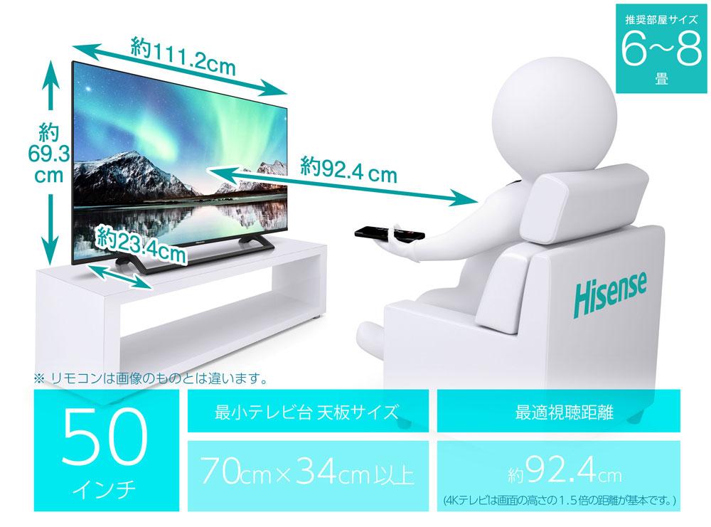 テレビ設置目安