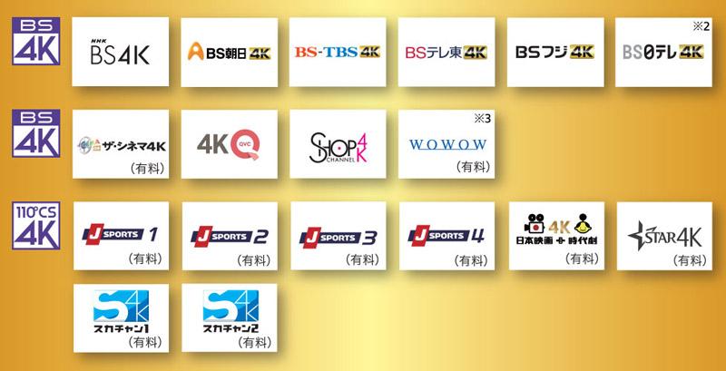 ■新たにアンテナなどの設備を整えて楽しめるチャンネル(計18チャンネル)
