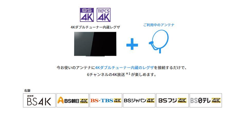4Kダブルチューナー内蔵