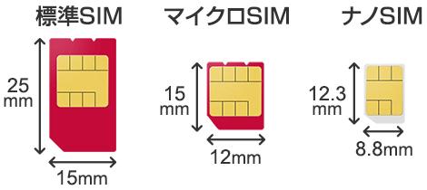 標準SIMは縦25mm×横15mm、マイクロSIMは縦15mm×横12mm、ナノSIMは縦12.3mm×横8.8mm