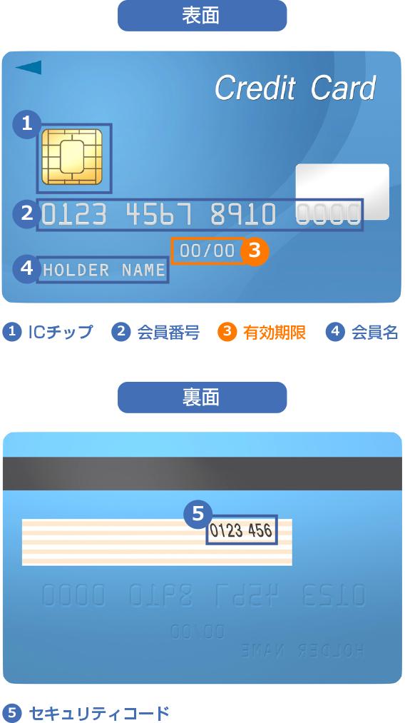 更新 有効 クレジット カード 期限