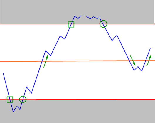 RSIの簡略図