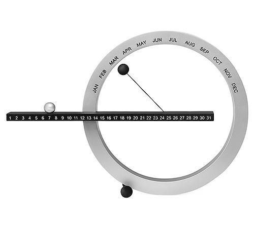 MoMA パーペチュアルカレンダー