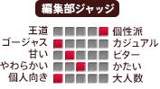 編集部ジャッジ (リーガロイヤルホテル)
