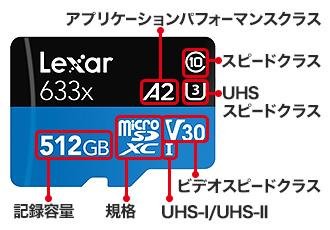 価格.comで「microSDカード」を探そう!