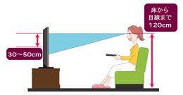 テレビ台の高さを選ぶ