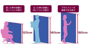 ローパーティションの高さはどう決める?