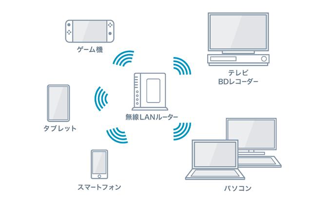 接続可能な台数を確認する