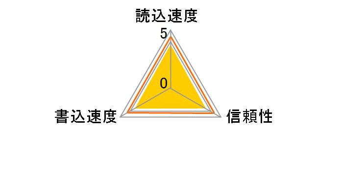 GH-CF2GC (2GB)