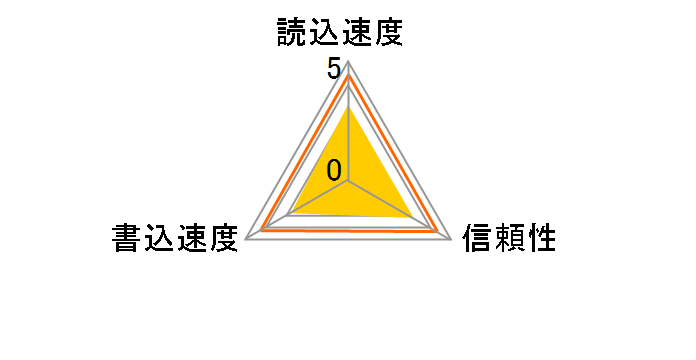 SP008GBCFC200V10 (8GB)