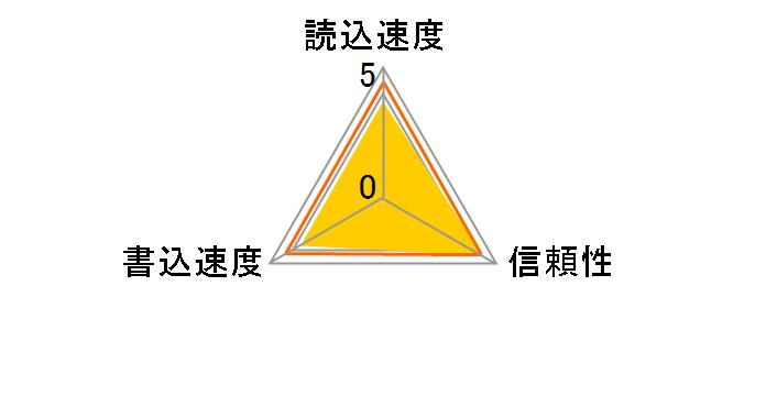 TS2GCF133 (2GB)