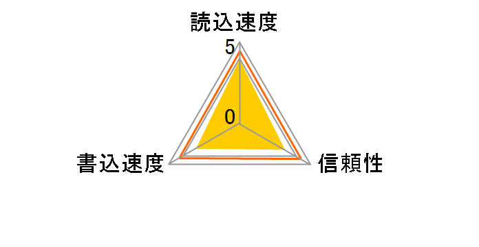 TS16GCF133 (16GB)