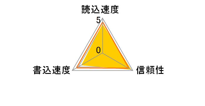 TS32GCF133 (32GB)